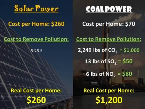 solarvscoal
