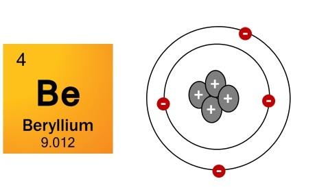 berylliumatom