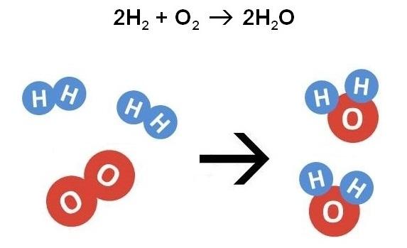 burninghydrogen1