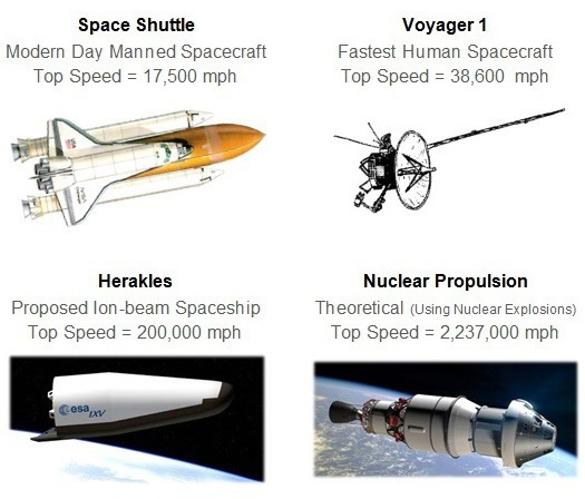 spaceships1